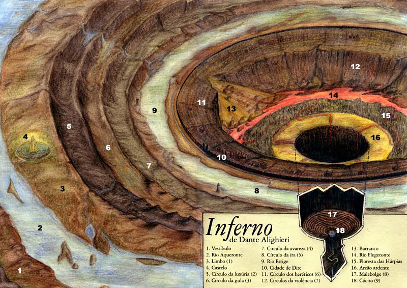 an analysis of symbolism of hell in inferno by dante Symbolism and symbolic retribution in circle four like every part of la commedia, dante's description of the fourth circle of hell is rife with symbolism.